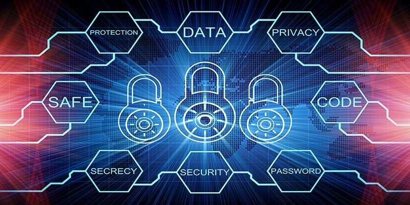 data security right image